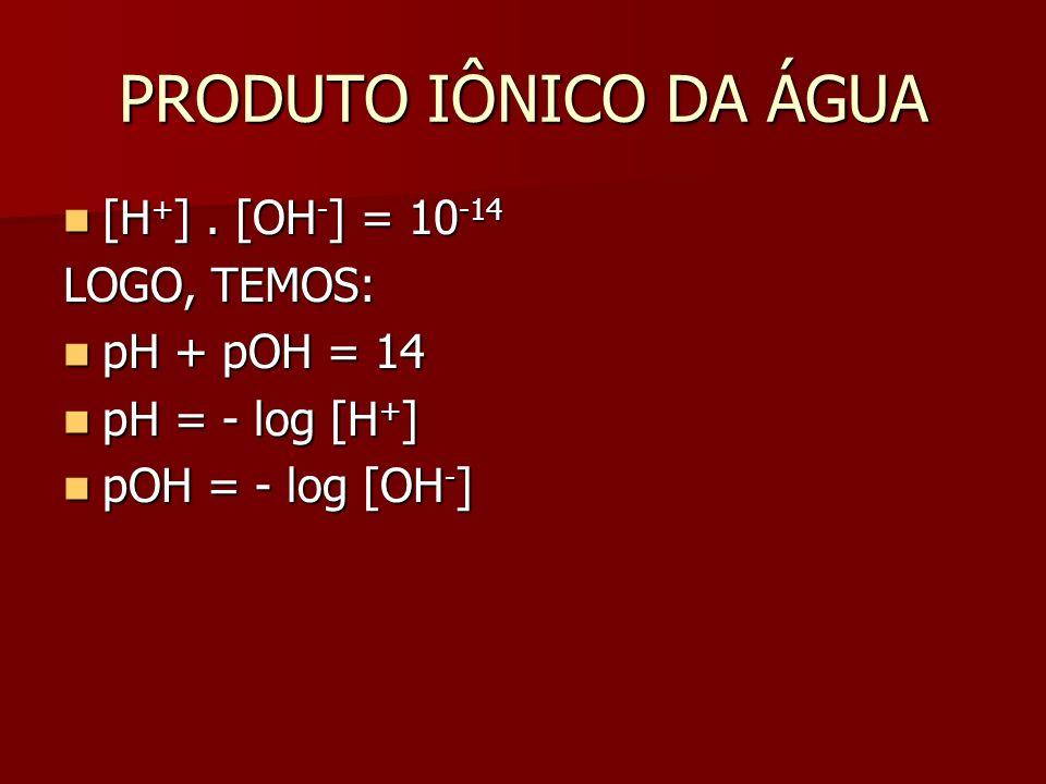 PRODUTO IÔNICO DA ÁGUA [H+] . [OH-] = 10-14 LOGO, TEMOS: pH + pOH = 14